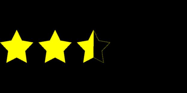 Kundenbewertungen im Internet 5